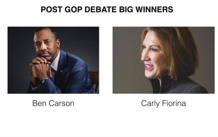 Post GOP Debate big winners