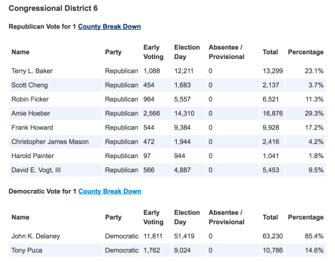 2016 MD06 Primary Results