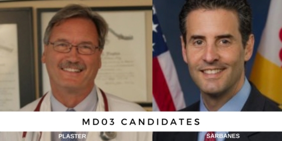 MD03 Candidates