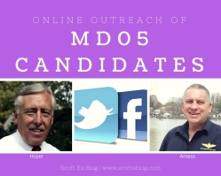 MD05 Candidates