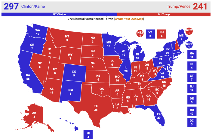 current-polling-no-toss-up