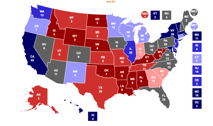 current-polling